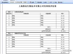我司满分通过2020上半年度上海性病检测实验室室间质评
