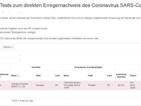 我司新冠抗原快速检测试剂被德国官方BfArM列名